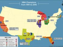 Top NBA Teams in the Past 25 Years