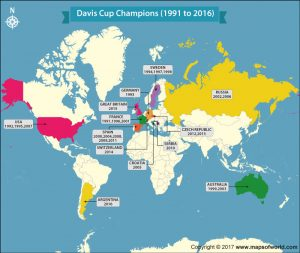 Take a Look at the Countries That Won the Davis Cup From 1991 to 2016