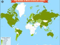Get to Know Which Nation Has the Most Movie Screens