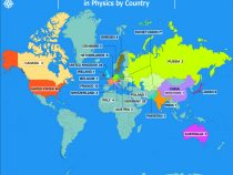 Nobel Prize Winners in Physics by Country