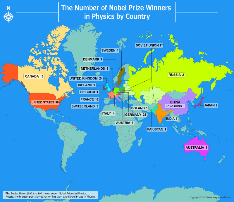 Get to Know the Number of Nobel Prize Winners in Physics by Country