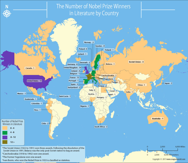 Have a Look at the Number of Nobel Prize Winners in Literature by Country