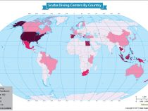 USA Has The Most Scuba Diving Centers In The World