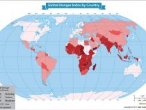 Global Hunger Index: Africa the Worst Affected by Hunger