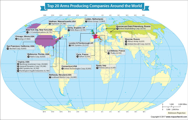 Get to Know Which are the Top 20 Arms Producing Companies