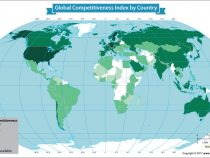 Global Competitiveness Index: Switzerland Bags the Top Rank for the Eighth Year in a Row