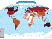 An Insight Into How Well are Nations Developing and Deploying Their Human Capital