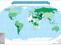 Electricity Generation From Natural Gas by Country