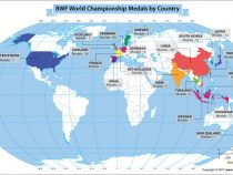 BWF World Championships: China the Most Successful Team