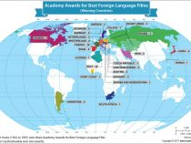 Countries That have Won the Academy Award for Best Foreign Language Film