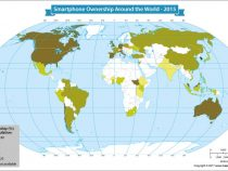 Countries With the Highest Percentage of Smartphone Owners