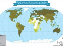 Countries that are Most Competitive in the Health and Hygiene Factor in Tourism