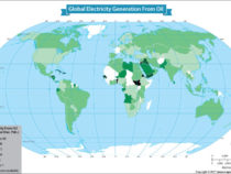 Percentage of Electricity Generated from Oil Across the World