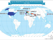 Top Ten Winners of the Karate World Championships