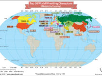 Top 20 Nations with the Most Medals at the World Wrestling Championships