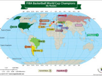 Winners of the FIBA Basketball World Cup