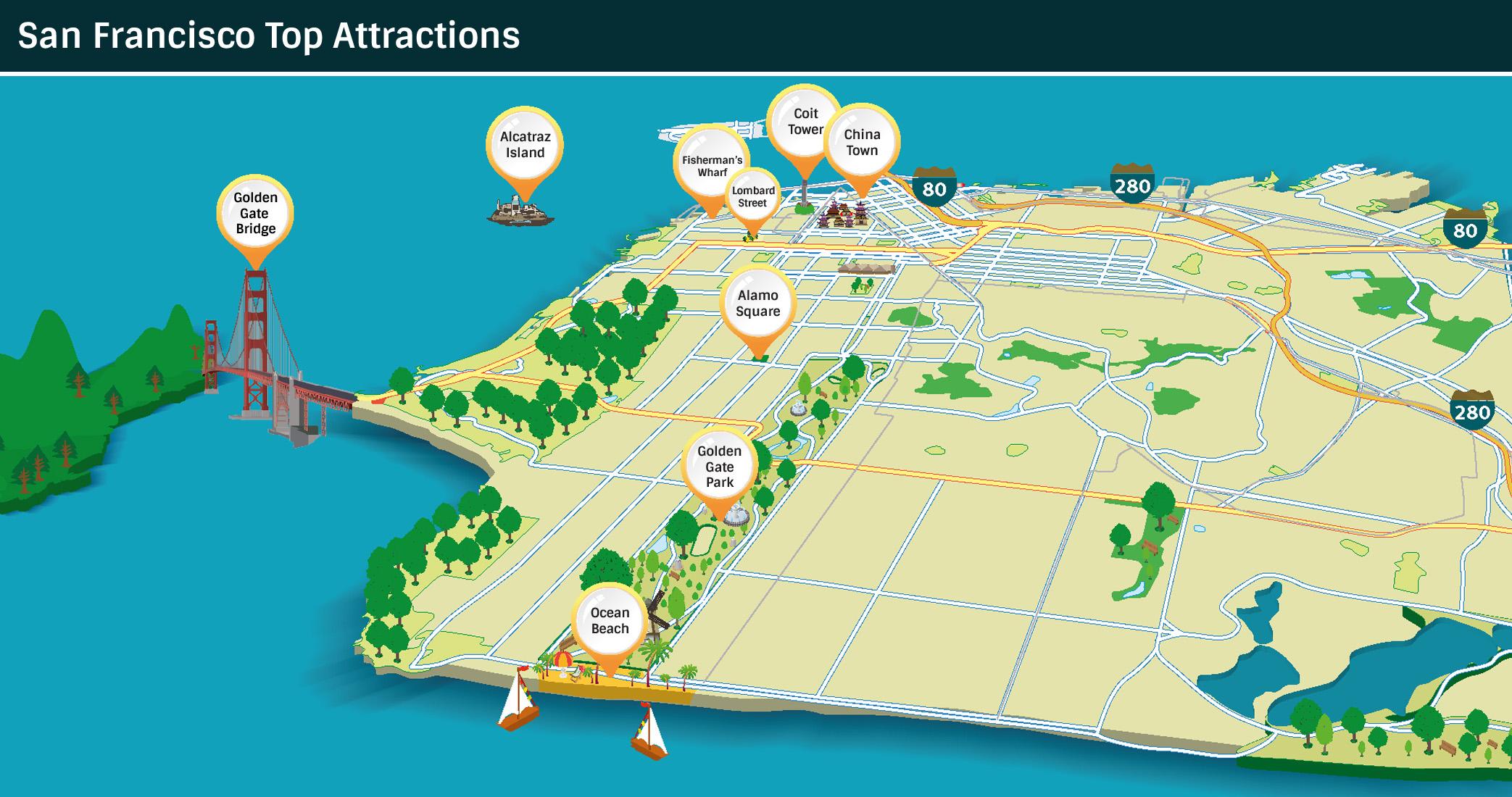 San Francisco Attractions
