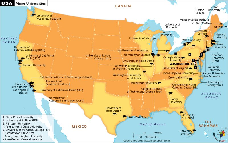 Universities in USA