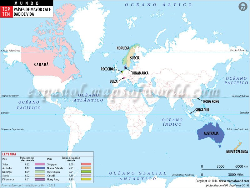 Países por Nivel de Vida
